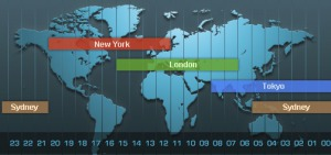 El horario de negociación del mercado de divisas